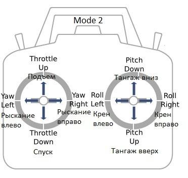раскладка mode 2