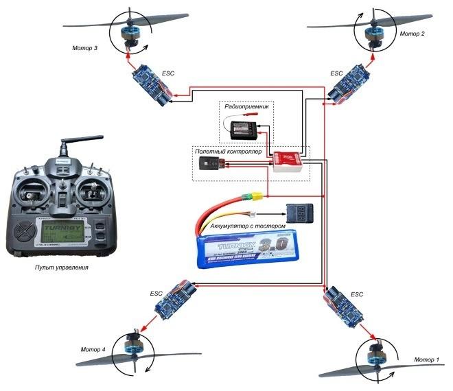 Схема подключения дрона