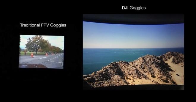 DJI-goggles в сравнении с традиционными очками